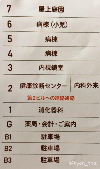 サミティベート日本人医療センターの館内図